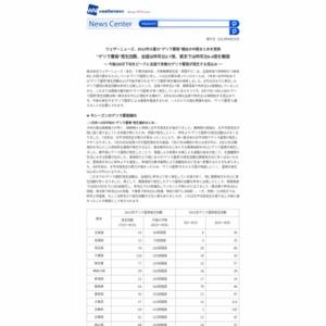 """2013年の夏の""""ゲリラ雷雨""""傾向の中間まとめ"""
