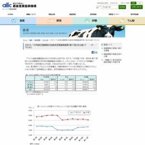 2013/14年度主要穀物の生産状況等調査結果(第11回)を公表(ブラジル)