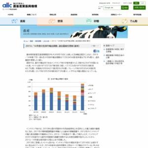 2013/14年度の生体牛輸出頭数、過去最高を更新(豪州)