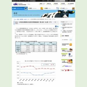 2013/14年度主要穀物の生産状況等調査結果(第12回)を公表(ブラジル)