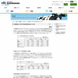 米国農務省、世界の乳製品需給見通しを公表