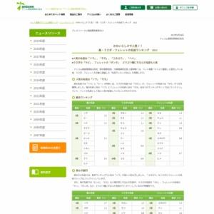 鳥・うさぎ・フェレットの名前ランキング 2012