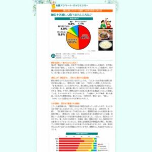 納豆を美味しく食べるひと工夫は?(2006/02)