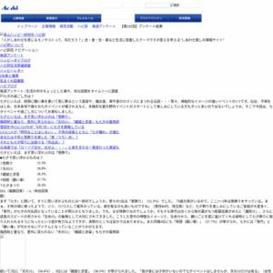 七夕の過ごし方は?(2007/06)