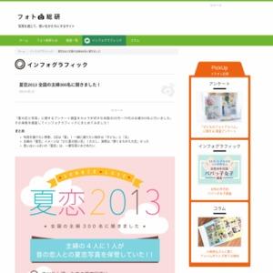 インフォグラフィック 『夏の恋と写真』に関するアンケート調査