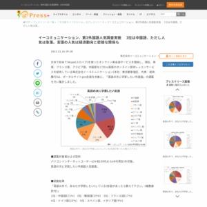 第2外国語人気調査