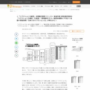全国47都道府県「日本人のリアクション力」