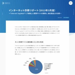 インターネット詐欺リポート(2013年3月度)
