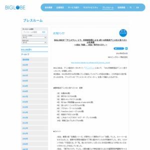 4月~6月放送アニメの人気ベスト10