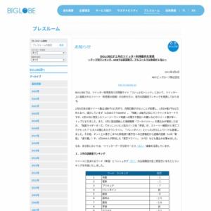 BIGLOBEが2月のツイッター利用動向を発表~テーマ別ランキング、AKBでは前田敦子、アルコールでは氷結が1位に~