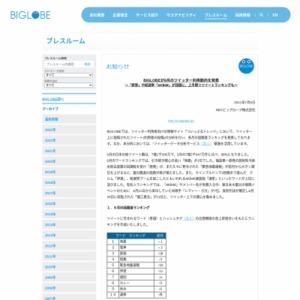 BIGLOBEが6月のツイッター利用動向を発表~「原発」や総選挙「AKB48」が話題に。上半期リツイートランキングも~
