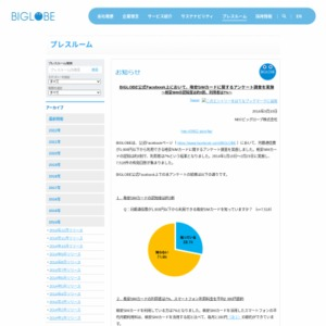 格安SIMカードに関するアンケート調査