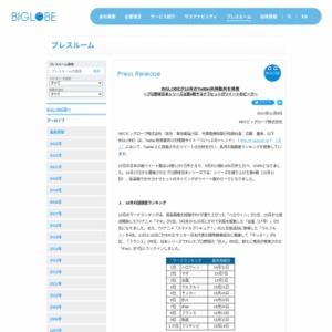 BIGLOBEが10月のTwitter利用動向を発表~プロ野球日本シリーズは第4戦サヨナラヒットがツイートのピーク~