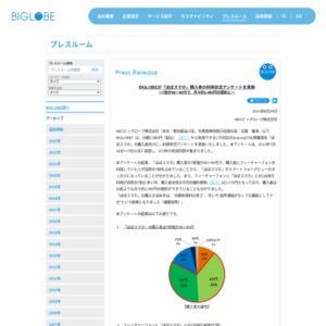 「ほぼスマホ」購入者の利用状況アンケート