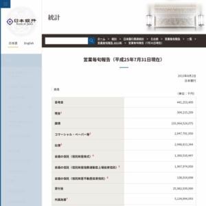 営業毎旬報告(2013年7月31日現在)
