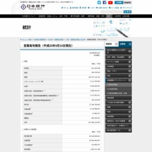 営業毎旬報告(2013年9月10日現在)