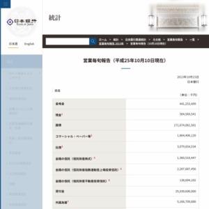営業毎旬報告(2013年10月10日現在)