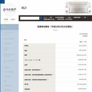 営業毎旬報告(2014年2月28日現在)