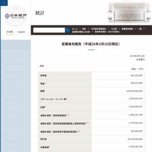 営業毎旬報告(2014年3月10日現在)