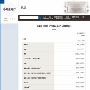 営業毎旬報告(2014年5月10日現在)