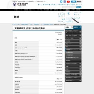 営業毎旬報告(2015年4月20日現在)