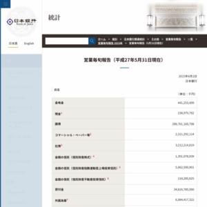 営業毎旬報告(2015年5月31日現在)