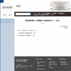 預金者別預金(半期調査<信用金庫分>)(2014年9月)