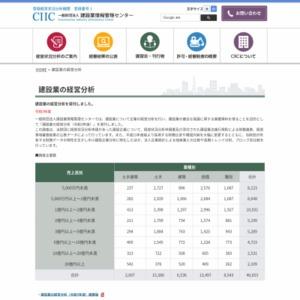 建設業の経営分析(平成23年度)