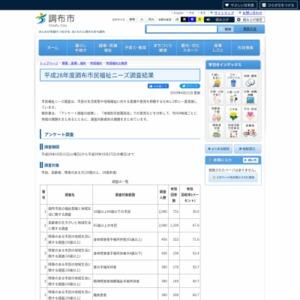 平成28年度調布市民福祉ニーズ調査