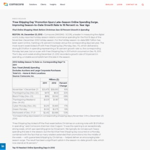 'Free Shipping Day' Promotion Spurs Late-Season Online Spending Surge, Improving Season-to-Date Growth Rate to 16 Percent vs. Year Ago