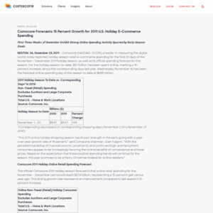 comScore Forecasts 15 Percent Growth for 2011 U.S. Holiday E-Commerce Spending