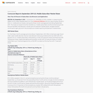 comScore Reports September 2011 U.S. Mobile Subscriber Market Share