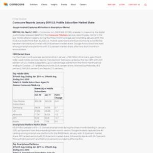 comScore Reports January 2011 U.S. Mobile Subscriber Market Share