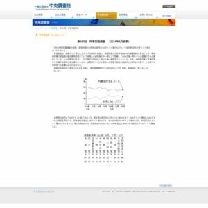 第657回 時事世論調査〔2014年5月結果〕