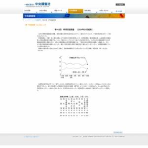 第662回 時事世論調査〔2014年10月結果〕