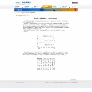 第666回 時事世論調査〔2015年2月結果〕