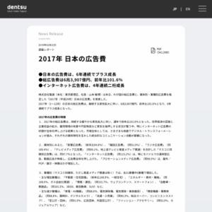 2017年 日本の広告費