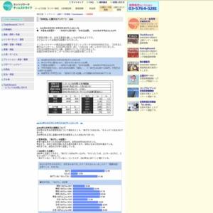 『お年玉』に関するアンケート 2010