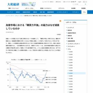 為替市場における「購買力平価」の磁力はなぜ減衰しているのか