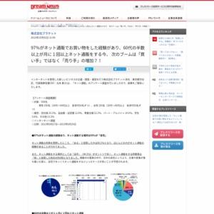 「ネット通販」のアンケート調査