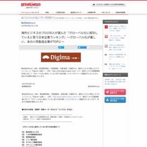 グローバル化に成功していると思う日本企業ランキング
