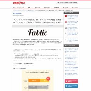フリマアプリの利用状況に関するアンケート調査 Fablic
