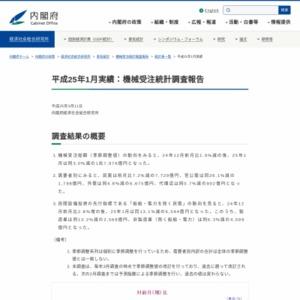 機械受注統計調査報告(平成25年1月実績)