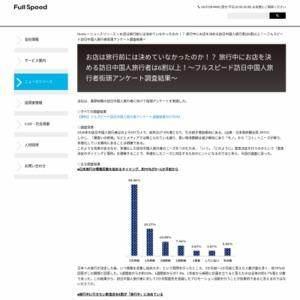 訪日中国人旅行者街頭アンケート調査