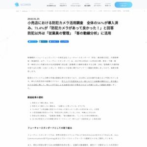 小売店における防犯カメラ活用調査