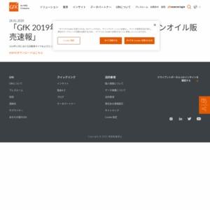 GfK 2016年4月の自動車タイヤ販売速報