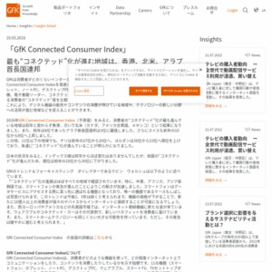 GfK Connected Consumer Index