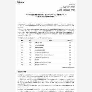 Gomez投信運用会社サイトランキング2014