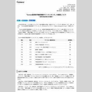 Gomez投資用不動産情報サイトランキング