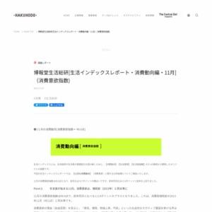 [生活インデックスレポート・消費動向編・2015年11月](消費意欲指数)